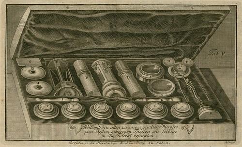 Joachim Friedrich Meyen (1747) c