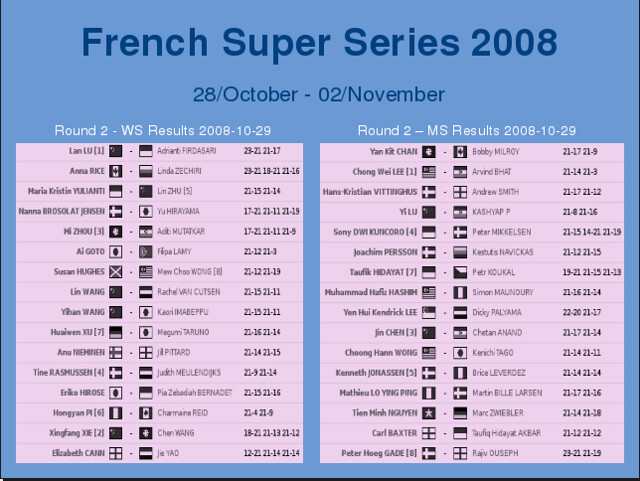 French Super Series 2008 MS WS Results - 1st Round - 2008年国际羽联法国超级赛