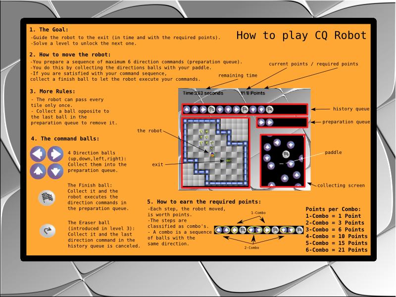 CQ Robot Help Screen