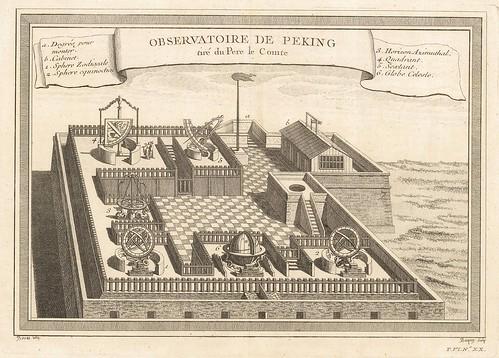 Observatoire de Peking tiré du Pere le Comte