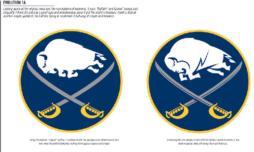 Buffalo Sabres Third Jersey logo Concept NOT OFFICIAL
