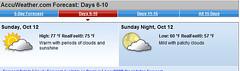 Chicago Marathon Weather Forecast