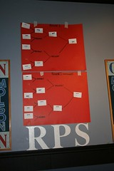 RPS Edited (22) (nathancolquhoun) Tags: rock paper scissors rps