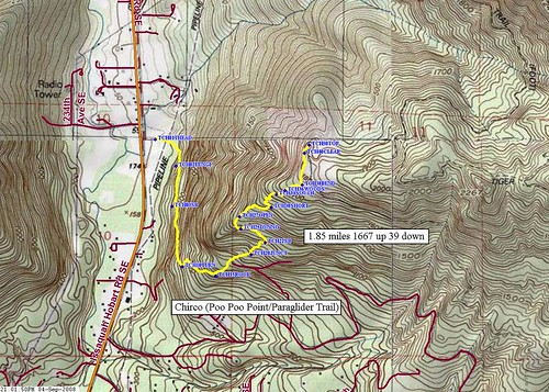Chrico/Poo Poo point paraglider trail route.