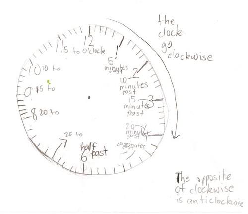 clock by Jenny