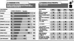 2 (termometropolitico) Tags: tasse politica deficit pil lavoro grafici economica macroeconomia