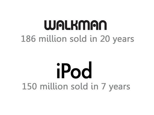 WALKMAN vs Ipod