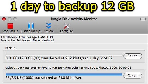 1 day to backup 12 GB
