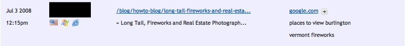 I make one post about why you should write about Fireworks if you're a realtor and this is what happens.