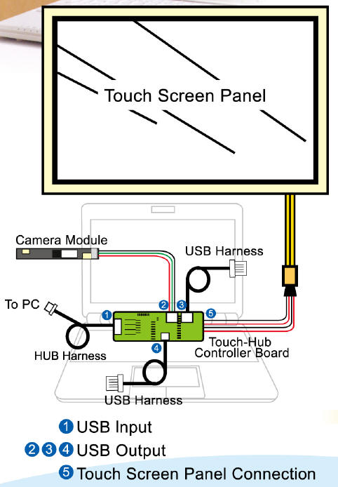 hoda-technology-touchpanel-eee-pc-aspire-one_tech
