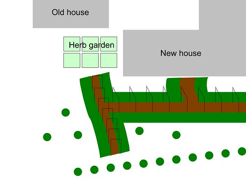 One idea for garden layout