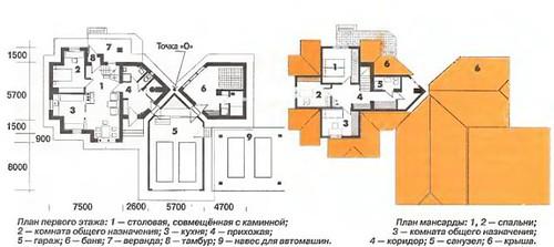 Правильный дом