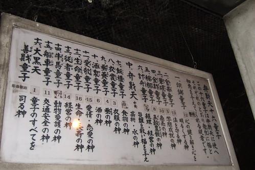 List of god