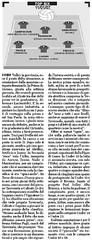 Top Six Rossella Fasola