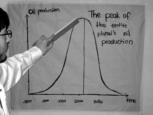 peak oil curve