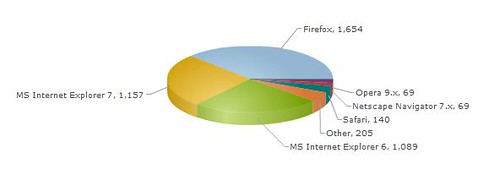 browser-share-in metamuse