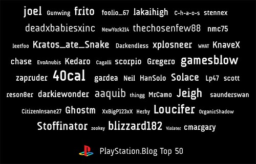 PlayStation.Blog Top 50 Commenters