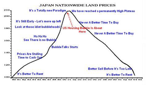 JapanLandPrices