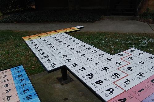 Mesa de Tabla Periódica