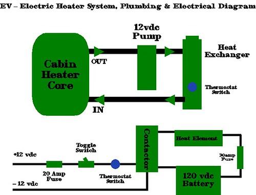 EV Heater, Plumbing & Wiring