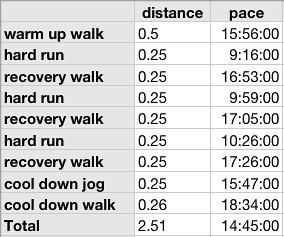 interval_run_6
