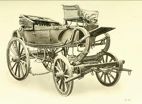 006-Briska año 1842 hacia el servicio regular de la casa Rothschild entre Paris y Francfort