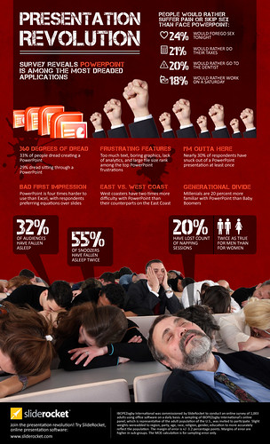 PowerPoint Survey Infographic 2 (SlideRocket)