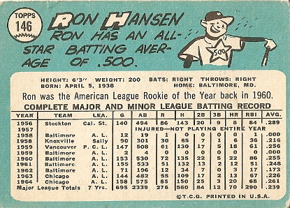 Ron Hansen (back) by you.