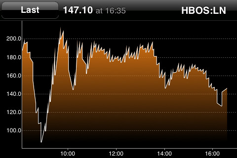 HBOS Day