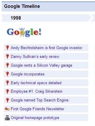 Google 10th Birthday Timeline