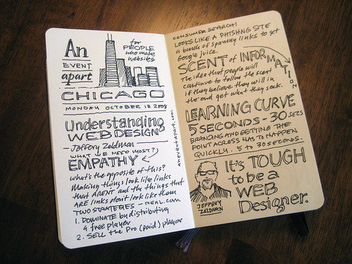 An Event Apart Chicago Sketchnotes: Main Spread