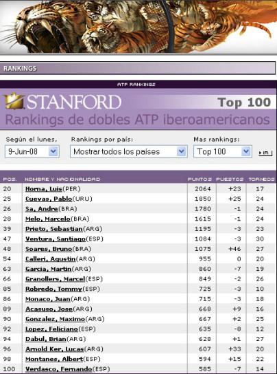 ranking atp horna_web