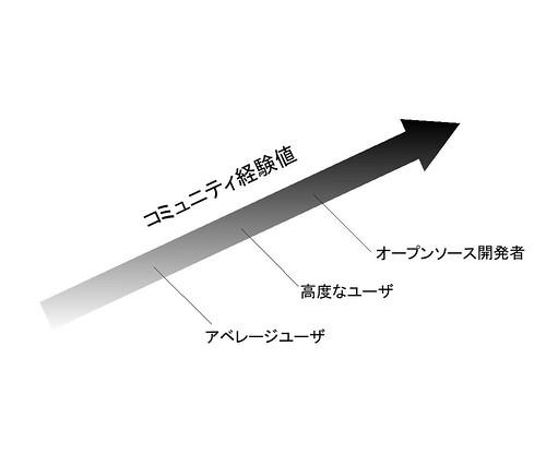 kyarashindan_concept1