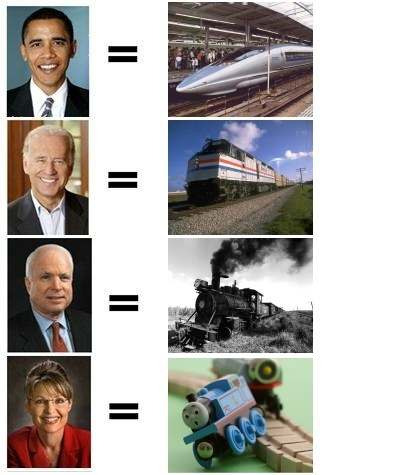 election trains