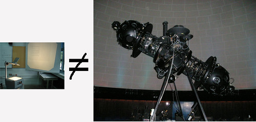 Overhead Projector is not a Planetarium Projector