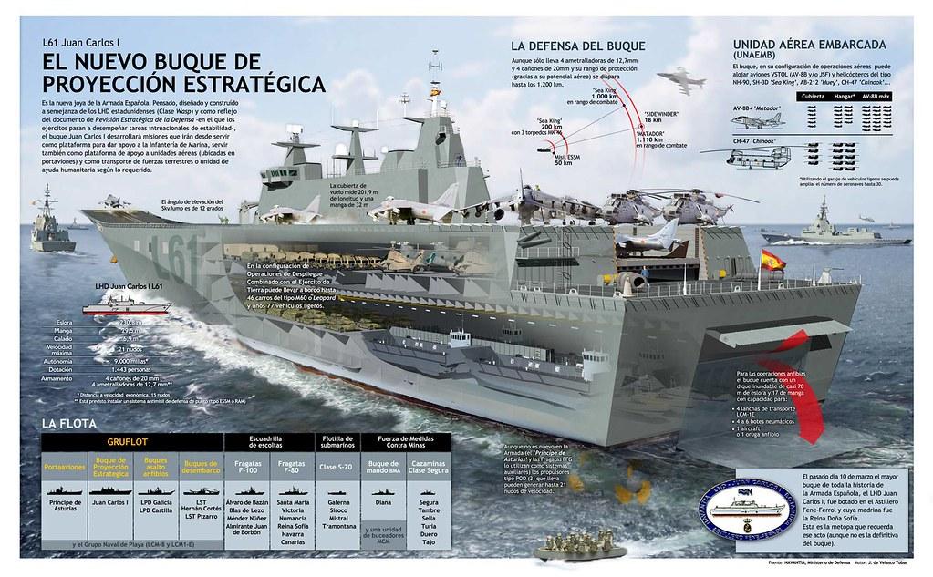 LHD Juan Carlos I