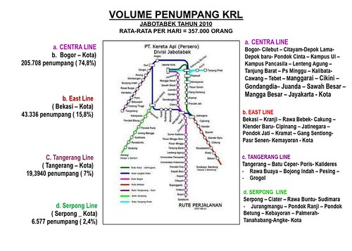 Volume-penumpang-kereta-api-jabodetabek
