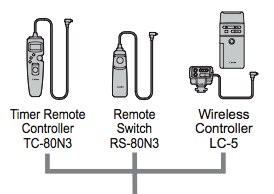 Canon EOS 40D remote trigger options