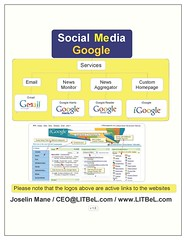 Social Media Google Services Example