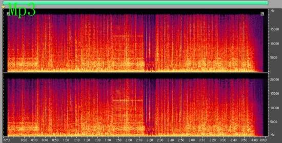 mp3频谱