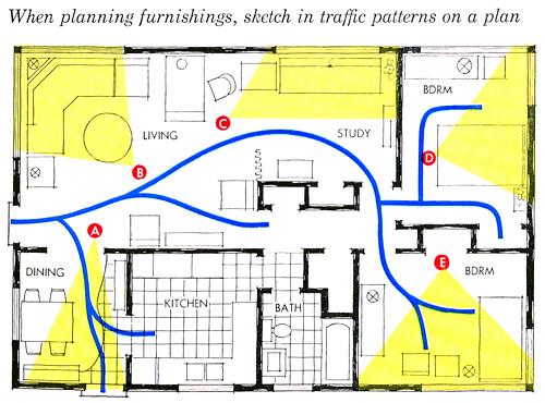 Feng shui for mid century modern designers - Feng shui design house plans ...