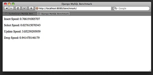 Django ORM performance test
