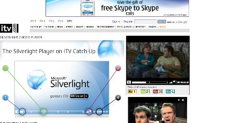 ITV small video player screen
