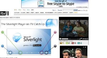 ITV small video player screen