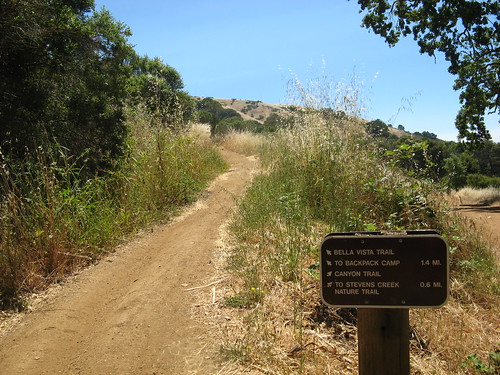 Bella Vista Trail