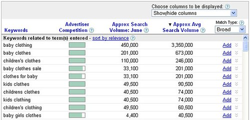 AdWords Keyword Tool showing search volumes