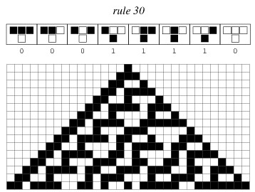 Cellular Automaton -- from Wolfram MathWorld