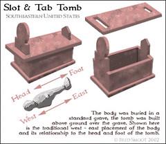 slot and tab tomb (the churchyard traveller) Tags: example tombtype slotandtabtomb