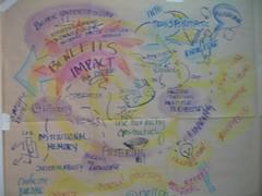 מפה מוחית מאת ננסי ווייט - למה מידע צריך להיות חופשי