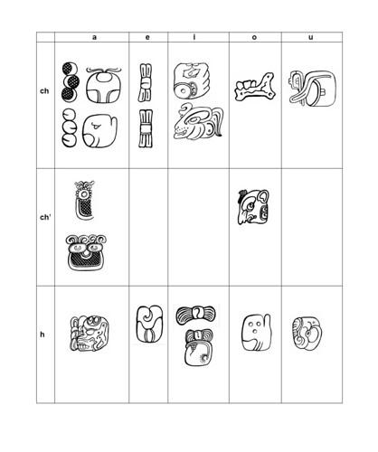 a2-tabla silabario2